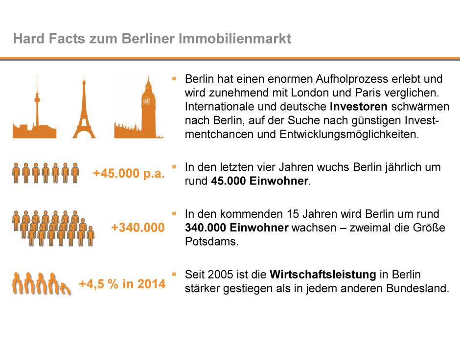 Quelle: PwC: Emerging Trends Real Estate Europe 2015; Amt für Satistik  Berlin und Brandenburg; businesslocationcenter.de; berlin.de
