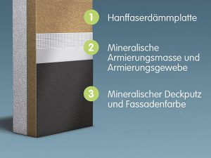 Mit einer Hanf-Fassadendämmung werden beste bauphysikalische und ökologische Qualitäten miteinander verbunden. Foto: djd/CAPAROL Farben Lacke Bautenschutz GmbH