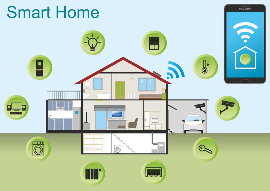 Mittels Smart Home zu mehr Energieeffizienz