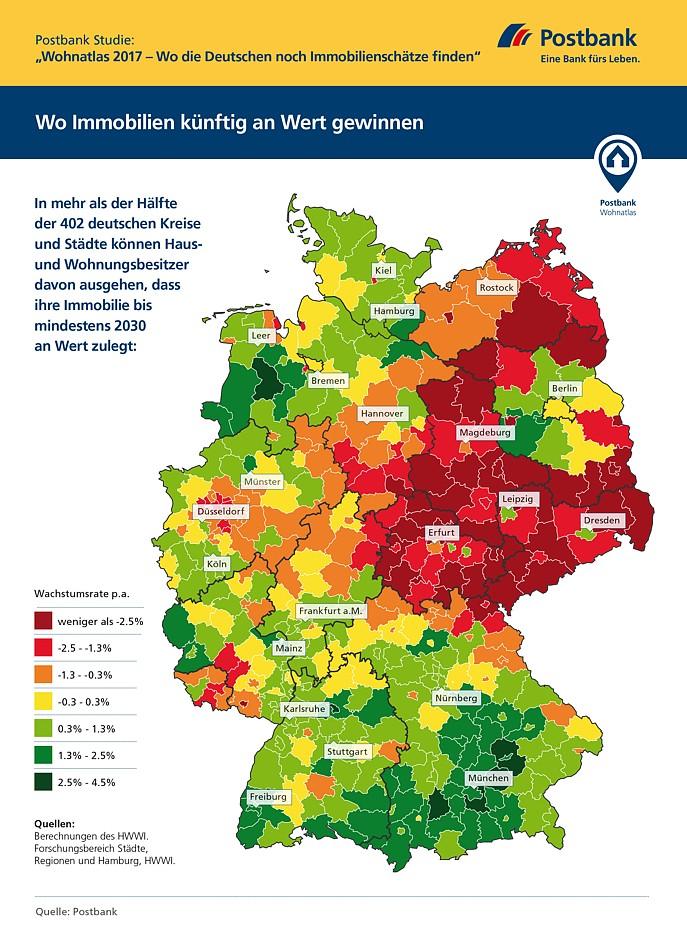 Postbank Studie Wohnatlas 2017 – Wo Immobilien künftig an Wert gewinnen Quelle: Postbank