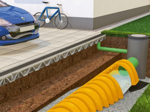 Die Versickerung von Regenwasser auf dem Grundstück ist ökologisch und schützt den Keller bei Starkregen vor Überschwemmungen. Versiegelte Flächen wie Einfahrten oder Garagen werden über Entwässerungsrinnen in Kombination mit Rigolen oder Grünmulden entwässert. Foto: BIRCO GmbH