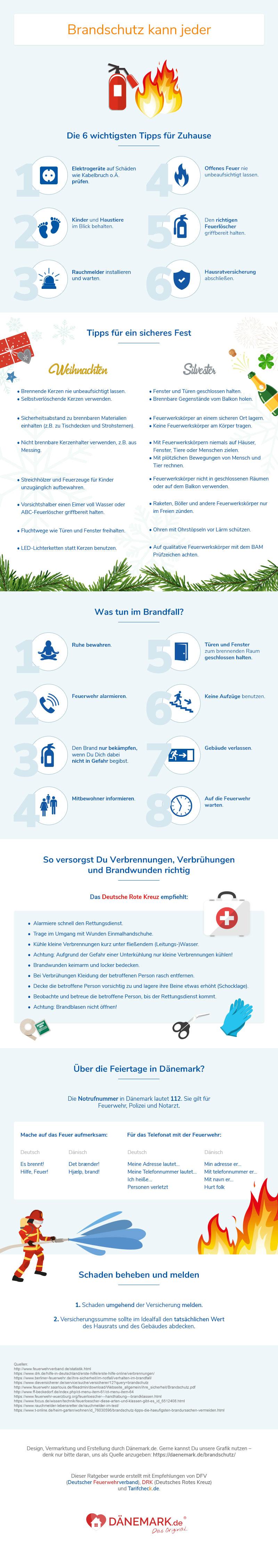 Infografik Brandschutz in Haus und Wohnung
