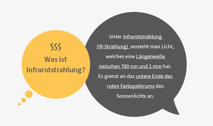 Was ist Infrarotstrahlung? (Quelle: https://www.heatness.de/)